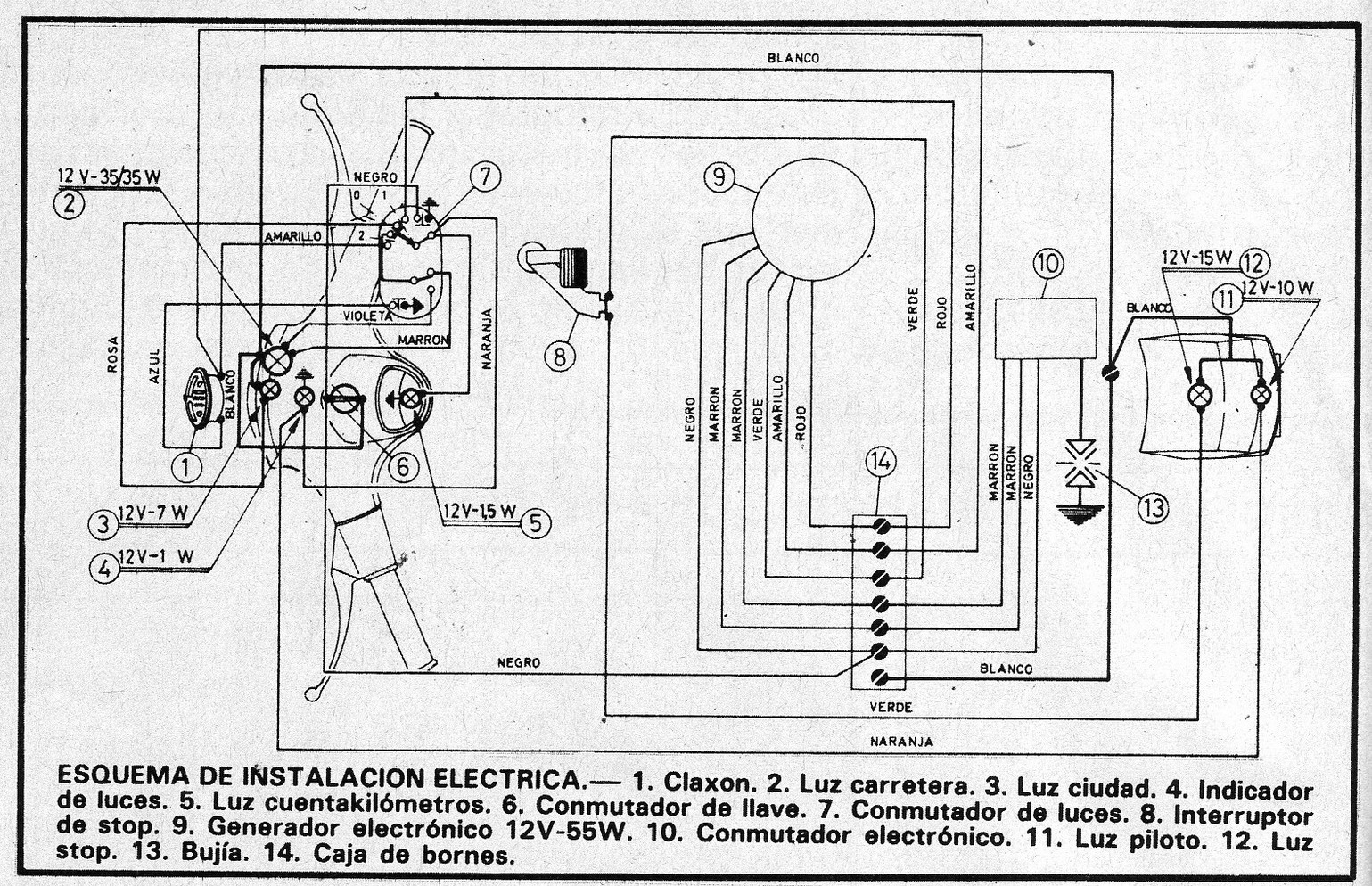 alfa 156 wiring diagram er for library management system romeo auto fuse box