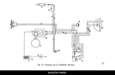ZONA TECNICA VESPA :: Motor De PX125 En 150s