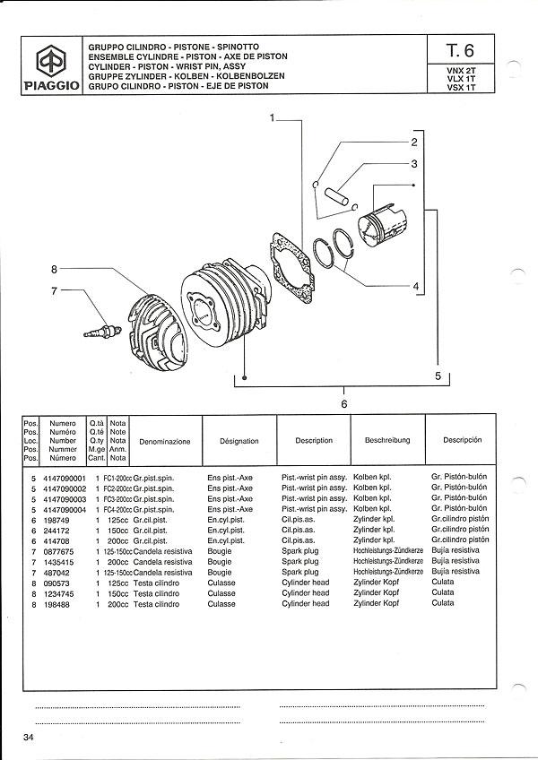 Vespa PX125 – PX150
