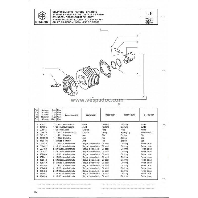 Catalogue de pièces détachées Scooter Vespa PX 125 E