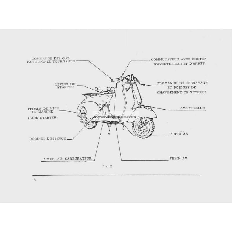 Manuale de Uso e Manutenzione Scooter Acma 125 de 1951