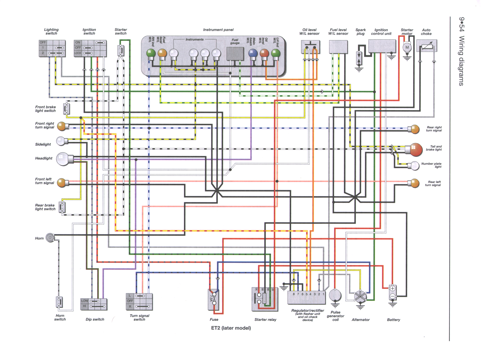 hight resolution of yamaha dt 250 wiring schematic