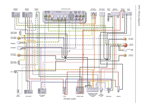small resolution of wiring diagram of honda tmx 155