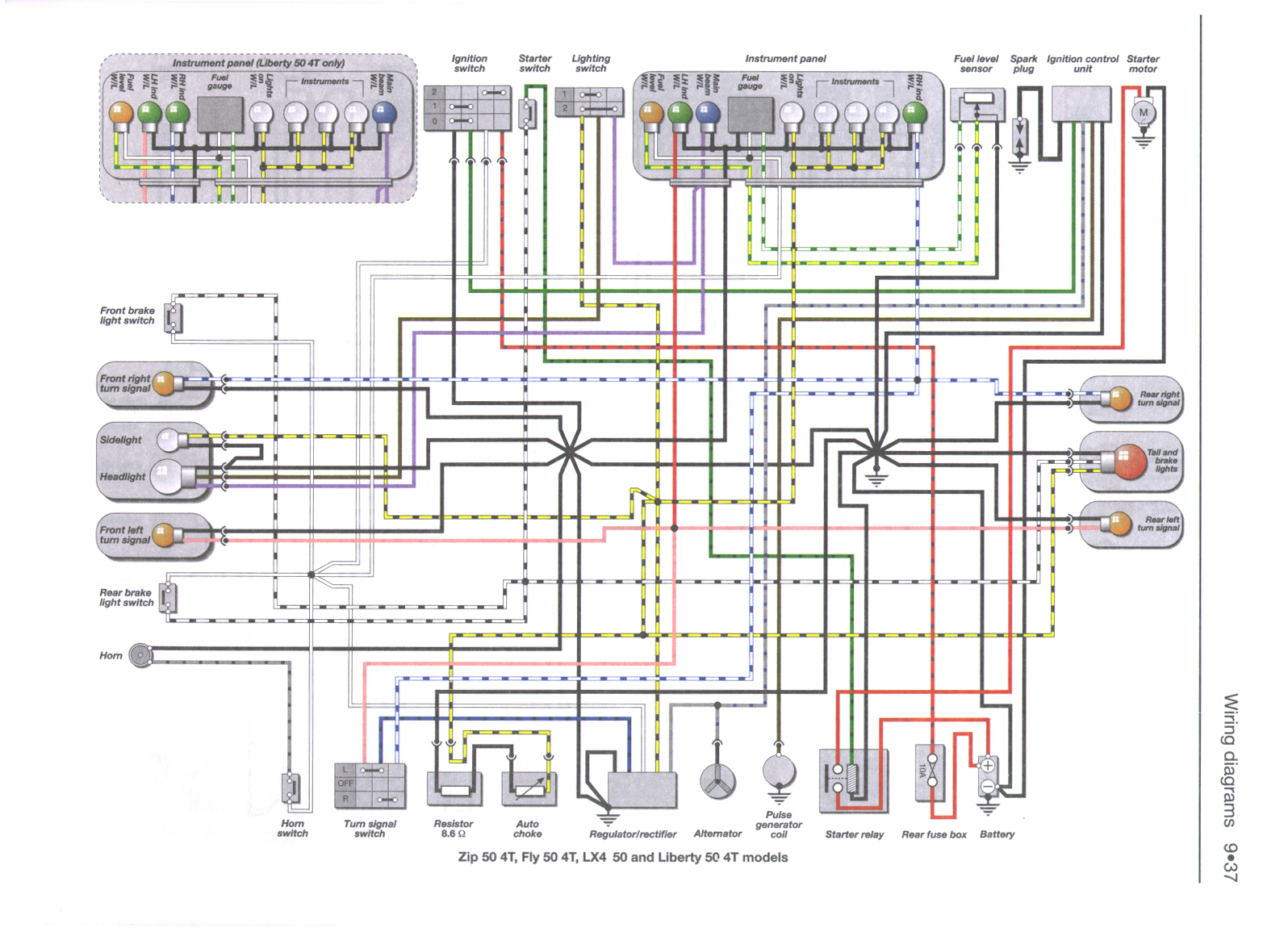 hight resolution of wrg 9867 venus 50cc wiring diagram 2009 manual array index of manuals circuits rh vespaforum