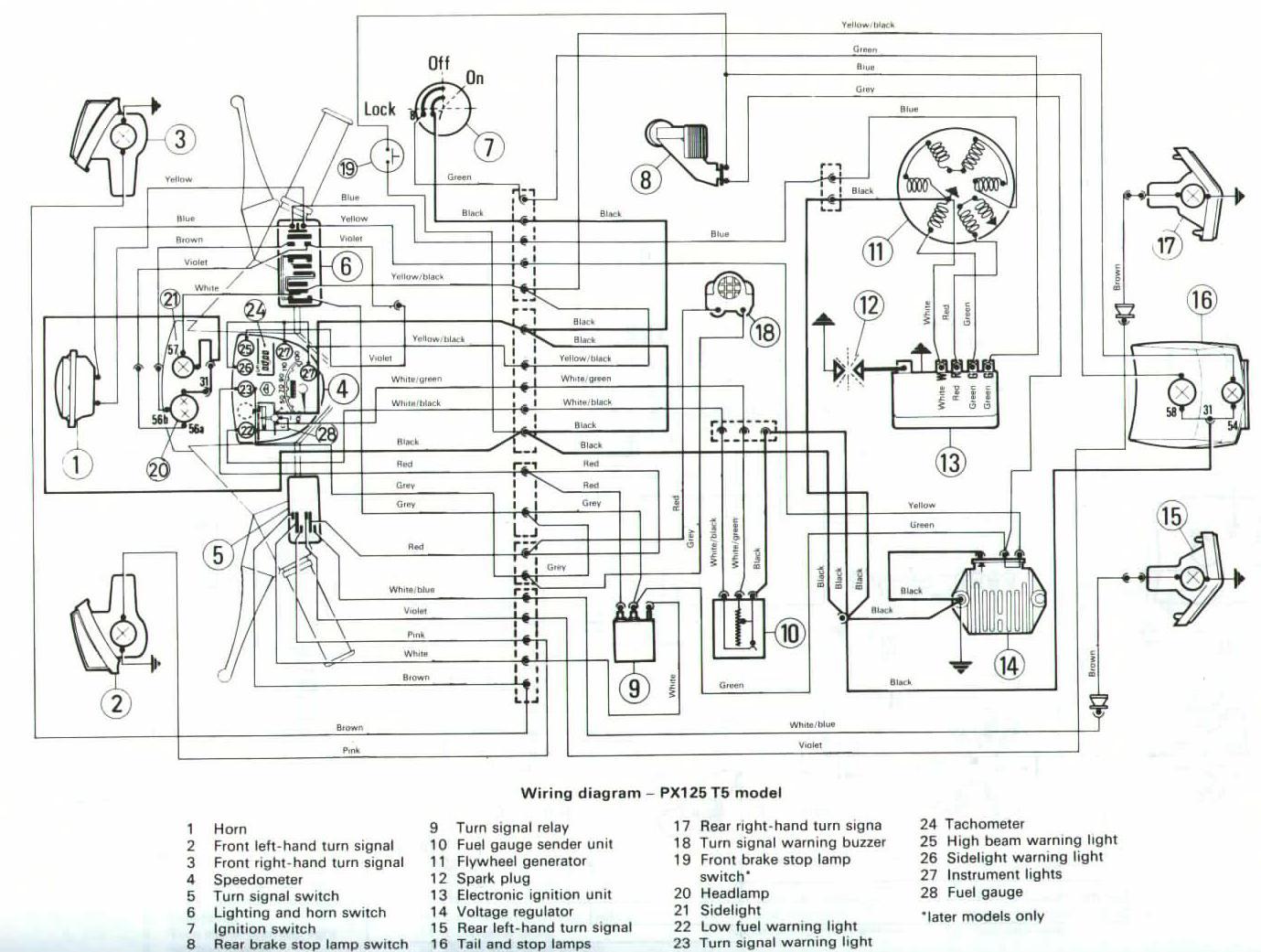 Schema Elettrico Vespa Px 125 T5