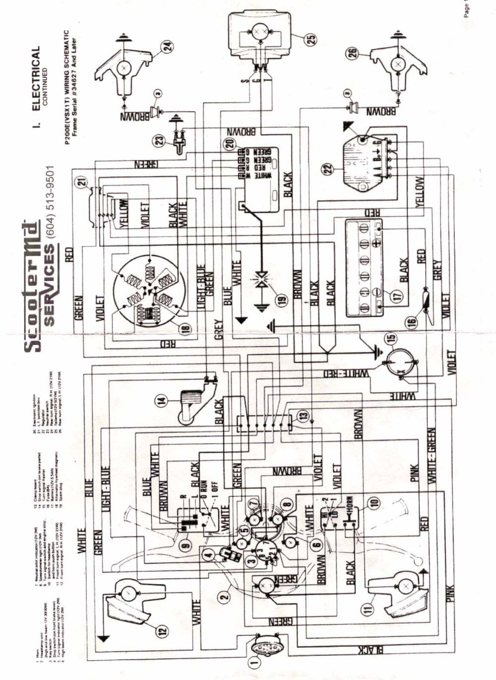 medium resolution of vespa p series maintenance repair vaquero wiring diagram vespa wiring diagram