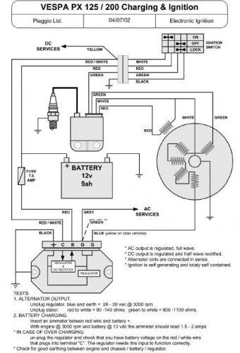 Impianti accensione, luci e carica Vespa PX (inglese