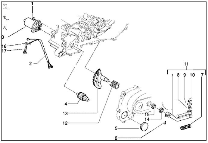 vespa et4 150 wiring diagram