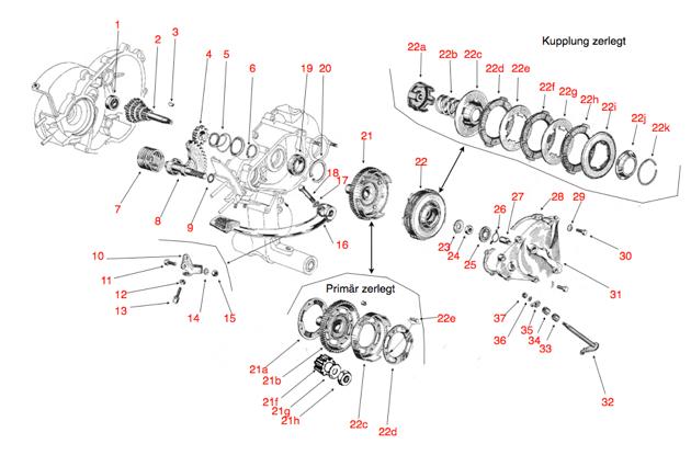 Kupplung,Kupplungsdeckel,Getriebe, Primär, Nebenwelle