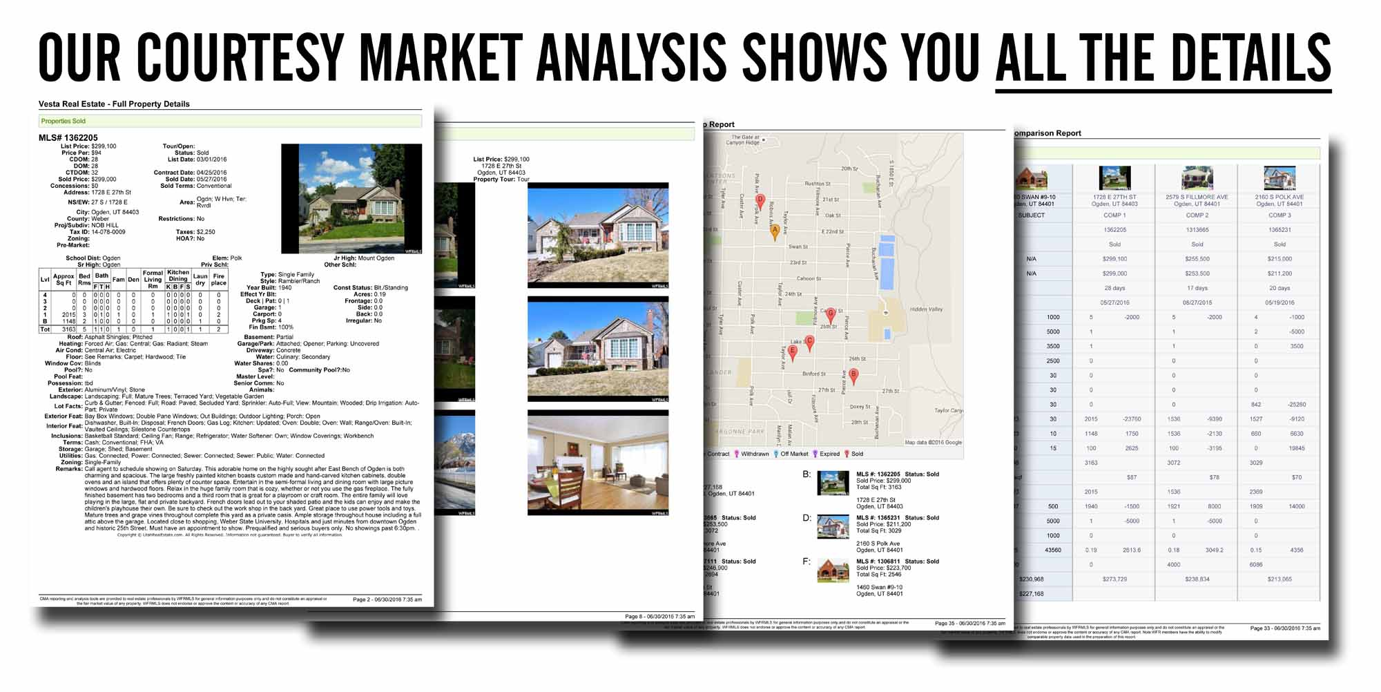 Residential CMA Report