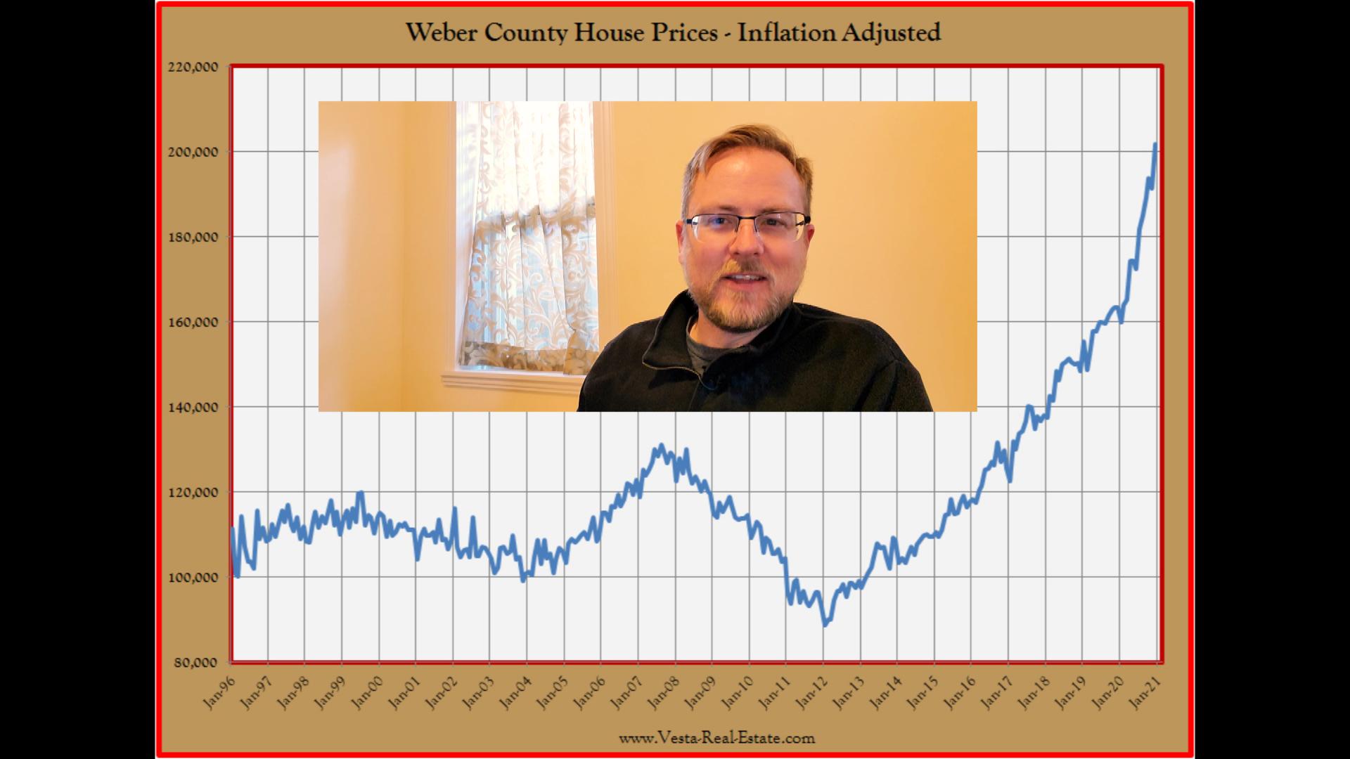 VIDEO: Northern Utah Real Estate Market Update – January 2021 – House Market Roaring