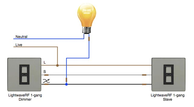 2 pole dimmer switch wiring diagram wiring diagram how to wire a light switch single pole switch diagram 2