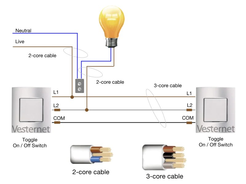 Light Switch With Wiring Diagram Together With Trinary Switch Wiring