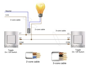 APNT150  Standard 2Way Lighting Circuit (with Neutral) using Qubino Flush Dimmer Plus | Vester