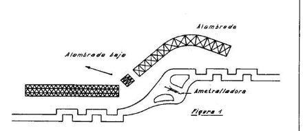 Manuales de Fortificación, y Catálogos de Proyectiles