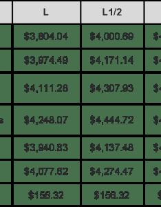 Smc rates also   veteran compensation programs rh veteranprograms