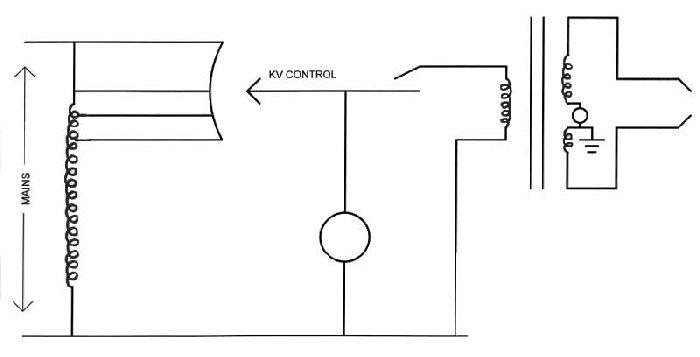 Wiring And Diagram: Diagram Of X Ray Machine