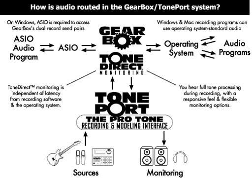 Line 6 Toneport Ux8 Manual