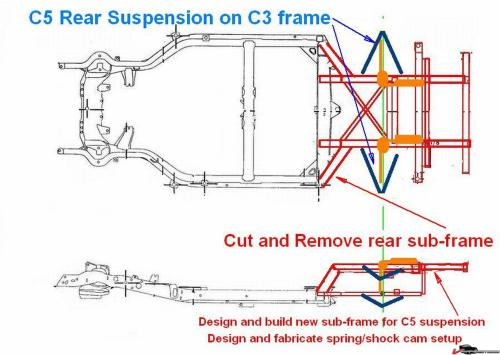 small resolution of c5 rear suspension corvetteforum chevrolet corvette forum discussion corvette rear suspension on c4 corvette rear suspension diagram