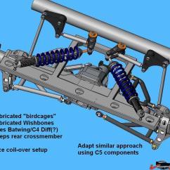 C4 Corvette Suspension Diagram Water Phase Change Worksheet Front Creativehobby Store Rear Car Interior Design Parts C3