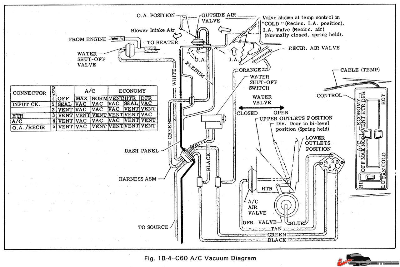 1977 corvette wiring diagram bose acoustimass 10 vacuum  for free