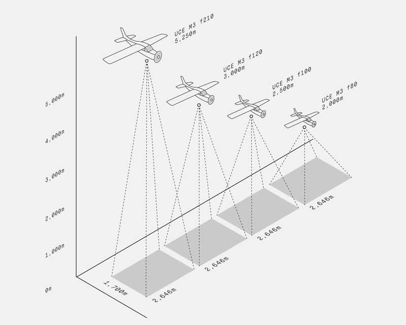 UltraCam Eagle Mark 3 Large Format Camera • Vexcel Imaging