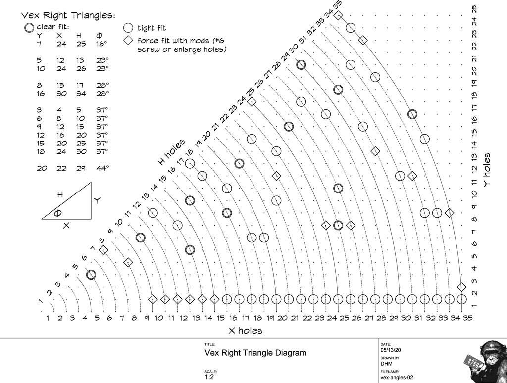 Vex Right Triangle Diagram