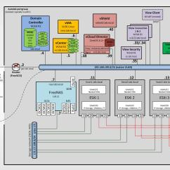 What Is A Visio Diagram Ford Focus Firing Order Of An Autolab Environment Vexperienced