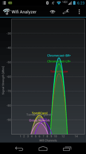 Chromecast wifi analyzer