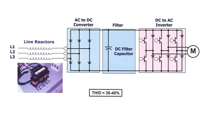 line reactor wiring diagram