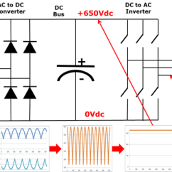 Single Phase Starter Wiring Diagram Analog To Digital Circuit What Is A Variable Frequency Drive