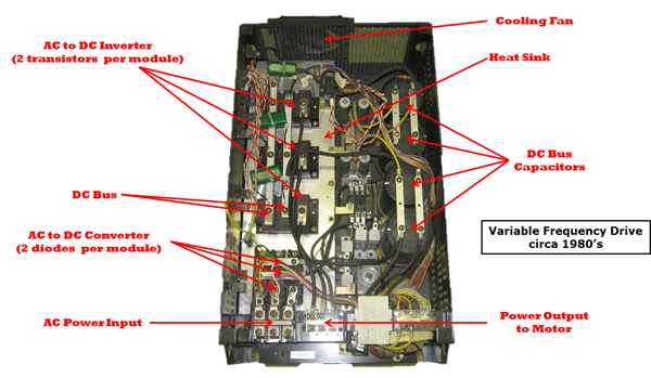 danfoss soft starter wiring diagram ethernet wall jack what is a variable frequency drive?