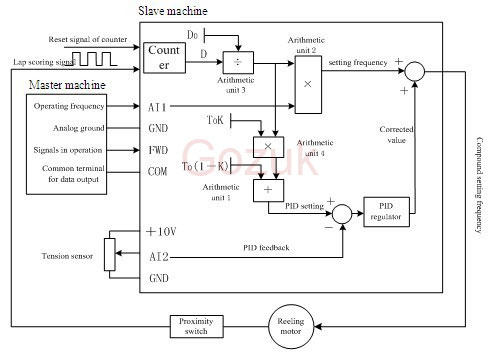 vfd control wiring diagram meyer plow dodge schematic data circuit diagrams thumbs