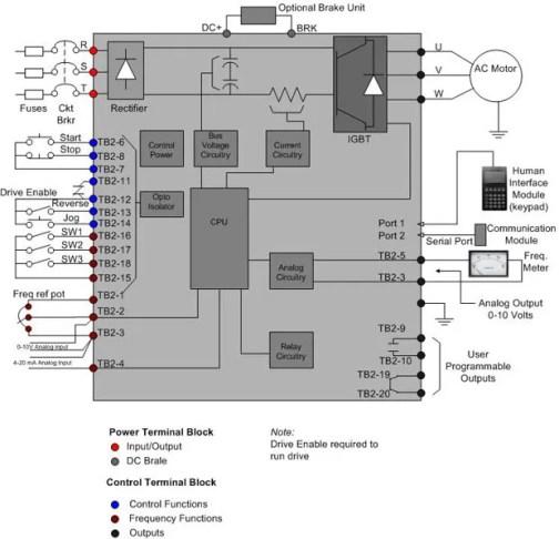 VFD wiring