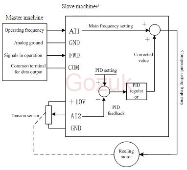 abb vfd wiring diagram vw type 1 drive control circuit furthermore variable frequencyvariable frequency in pulp u0026 paper machines