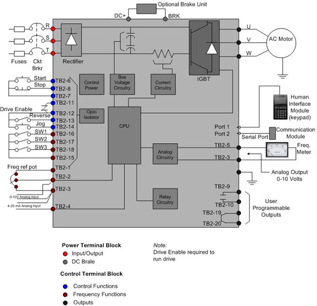 Abb Acs550 Wiring Diagram Variable Frequency Drive For Motor Protection