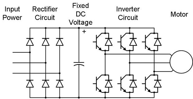 Vector VFD