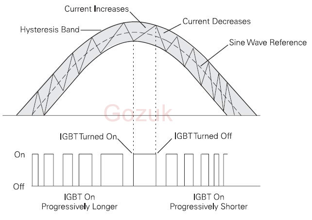 igbt based high switching frequency chopper