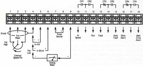 Ab On Vfd Wiring Diagram Vfd Typical Applications