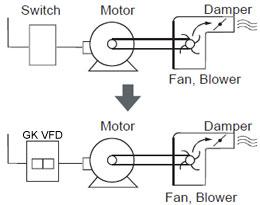 Rcs 71 24 Actuator Wiring Diagram RCS 90 Wiring Diagrams