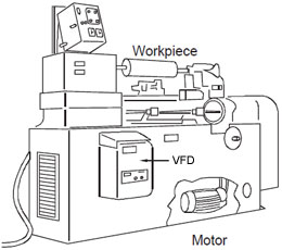 Variable frequency drive application guide