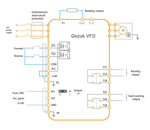variable frequency drive digital inputs