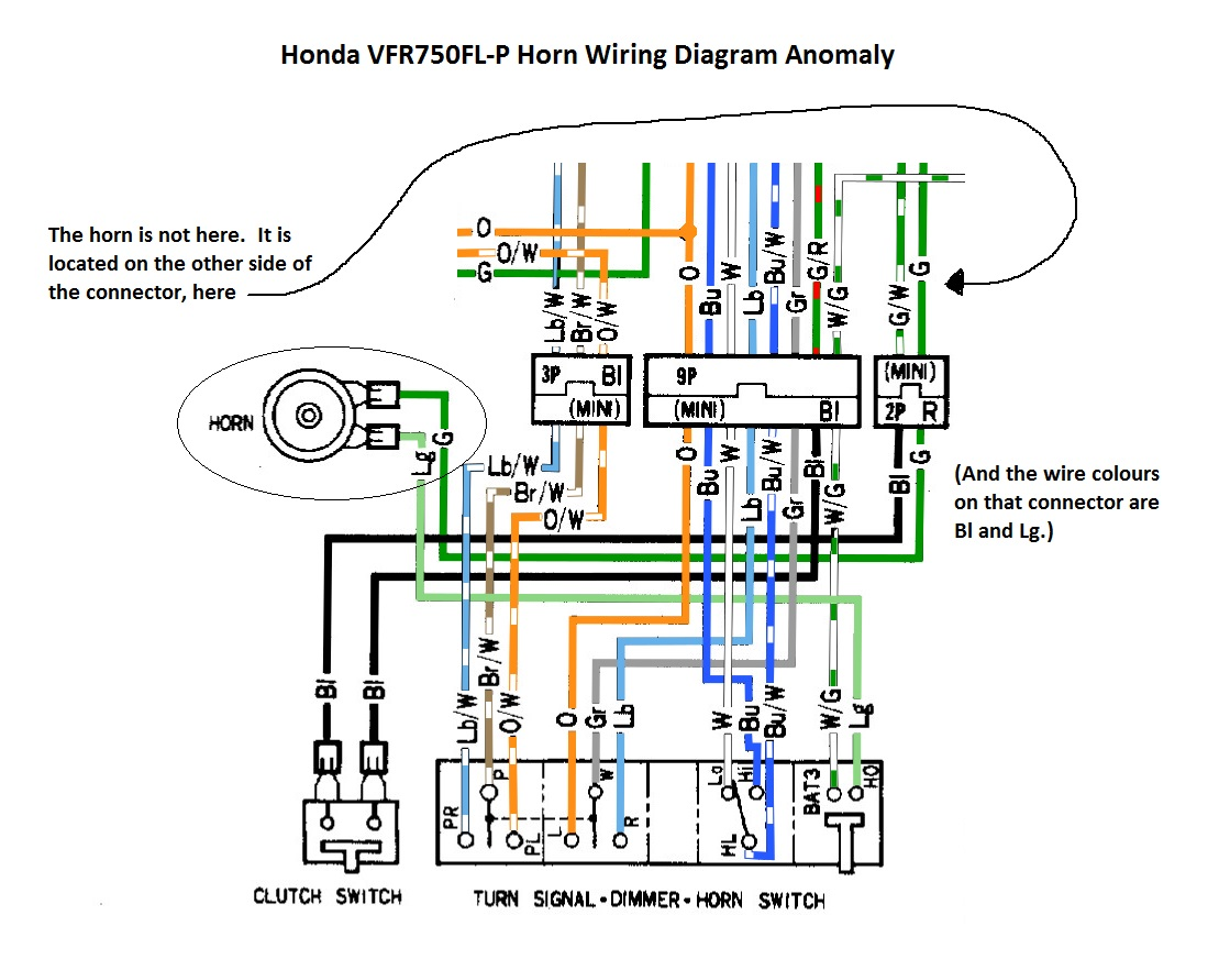 Honda Vfr Nc30 Fuse Box Auto Electrical Wiring Diagram 1995 Saturn Sl2 750 Slr 650