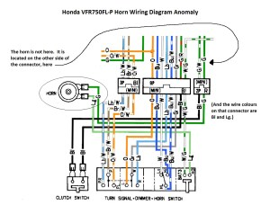 Are All RC36 Horn Circuit Wiring Diagrams Wrong