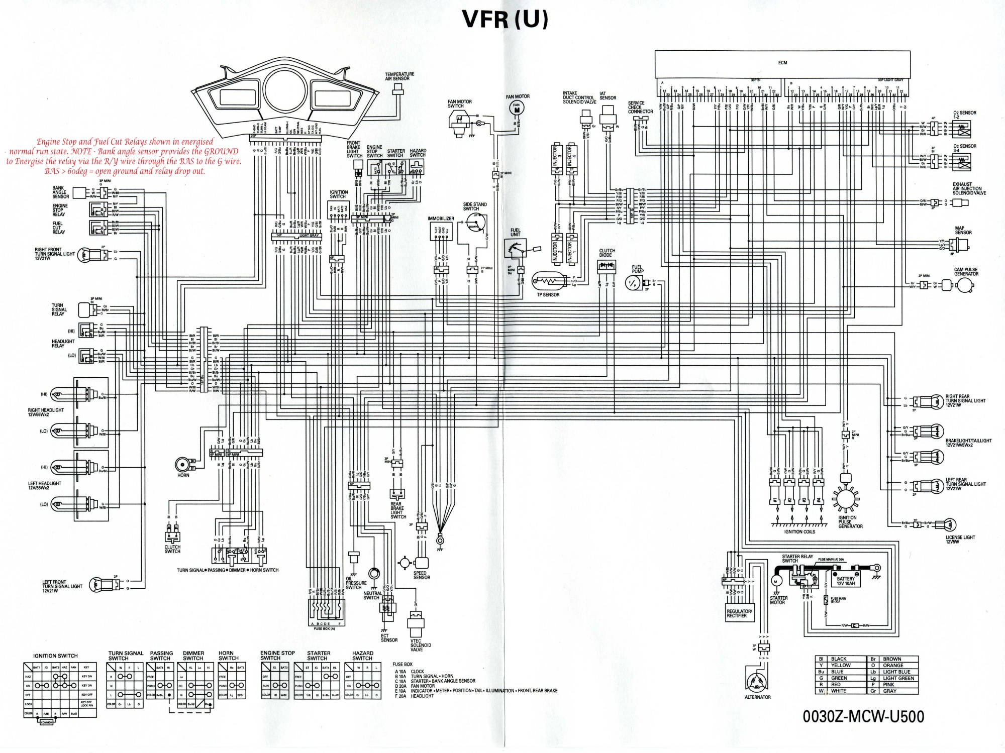 hight resolution of honda vfr 750 wiring diagram wiring diagram show 1995 honda vfr 750 wiring diagram honda vfr 750 wiring diagram