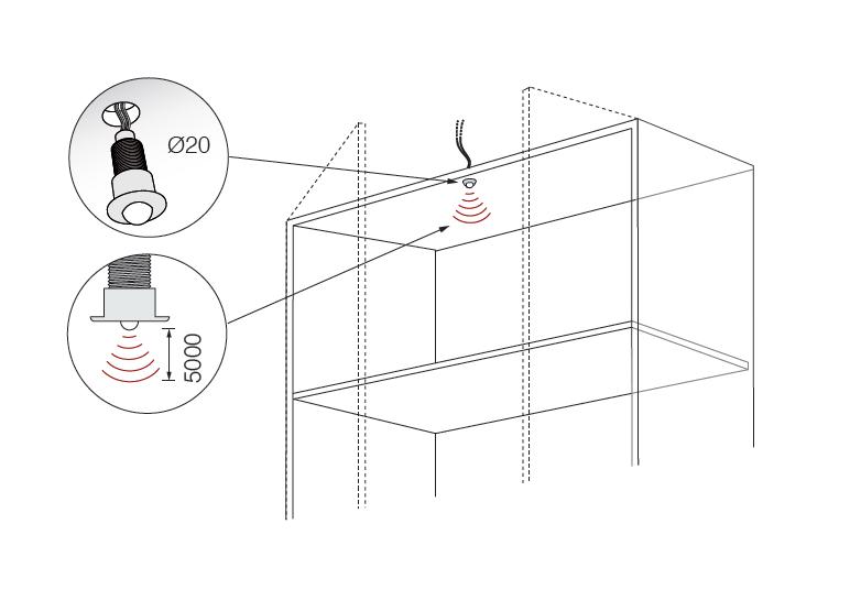 Bewegingsmelder 24 Volt Forma e Funzione