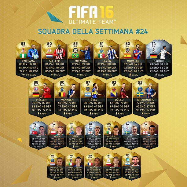 FIFA Ultimate Team - Team of the Week #24