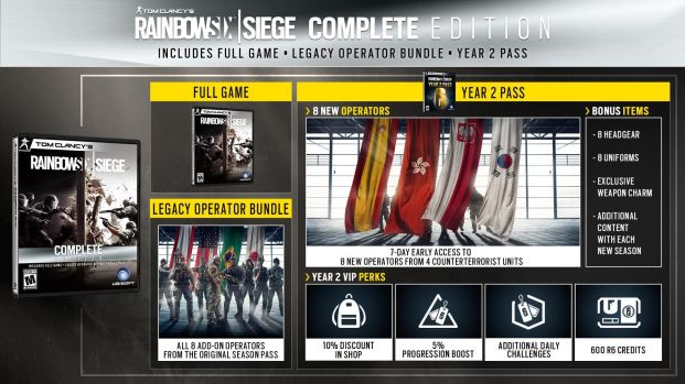 Rainbow Six: Siege - Year 2 Complete Edition
