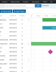 also vtiger project gantt chart customization add on rh vgsglobal