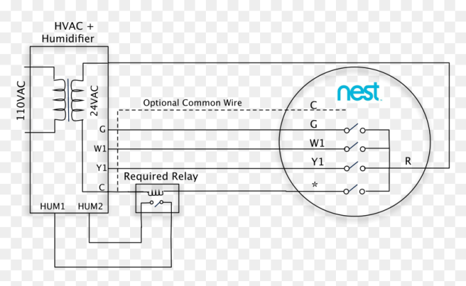 wiring diagram for nest thermostat 3rd generation  hvac